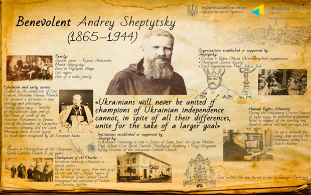 Celebration of 75th Anniversary of the Death of + Venerable Andriy Sheptytsky
